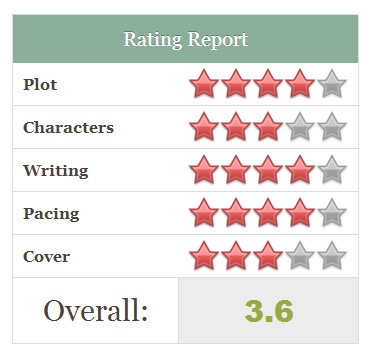 Rating Report