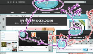 Tips For New Book Bloggers: Blog Branding Diagram