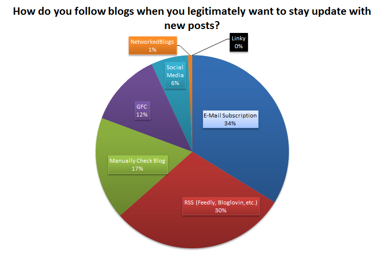Blogs in teens networkedblogs com, amateur flash movies