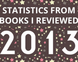 Statistics from Books I Reviewed in 2013