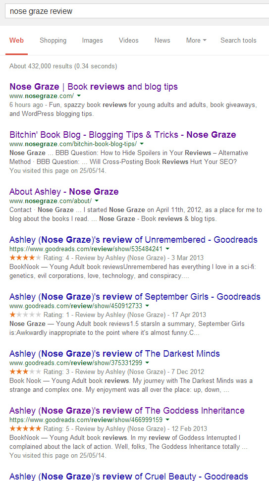 Goodreads Reviews Can Outrank Your Blog Reviews • Nose Graze