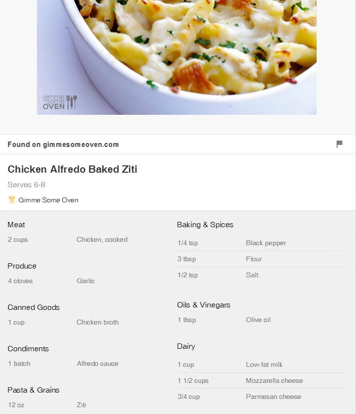 Recipe schema markup in Pinterest