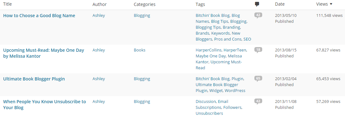 """WP Post Views showing number of page views on the """"All Posts"""" page in WordPress"""