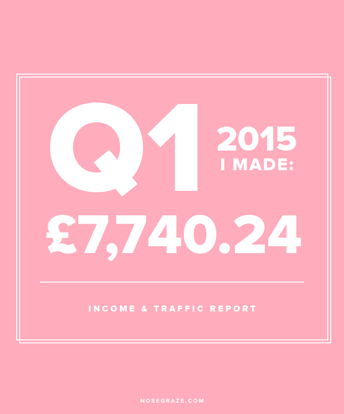 In Q1 2015 I made £7,740.24 -- Income and traffic report