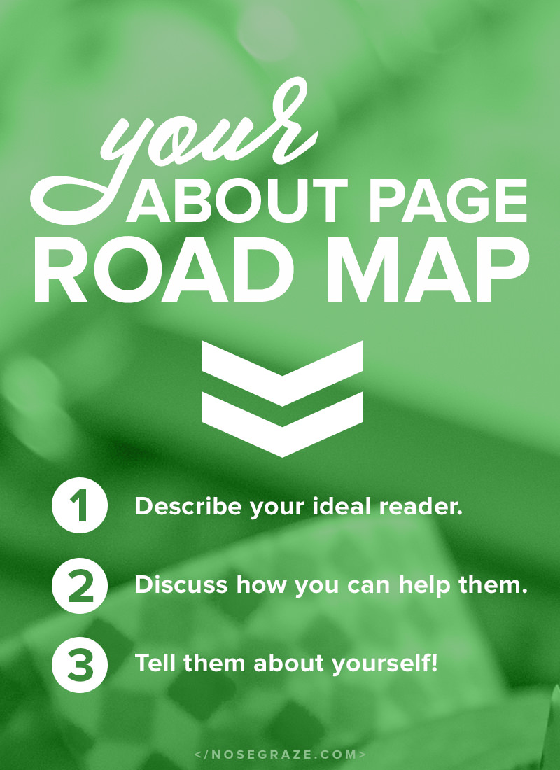 Your about page road map: 1) describe your ideal reader; 2) discuss how you can help them; 3) tell them about yourself!