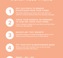 What to do Before Switching WordPress Themes