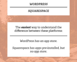 The Easiest Way to Understand the Difference Between WordPress and Squarespace