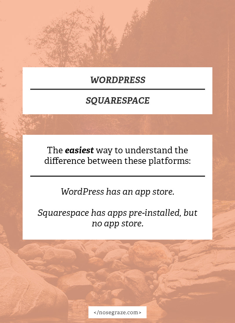 WordPress and Squarespace -- the difference between these two platforms is that WordPress has an app store, but Squarespace doesn't. Squarespace comes pre-loaded with apps but you can't add your own.