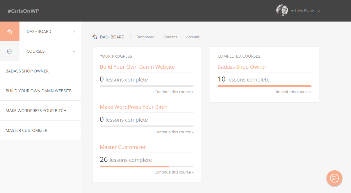 E-course dashboard with lesson progress and completed lessons