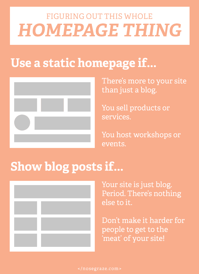 Figuring out this whole homepage thing -- when to use a static homepage versus just blog posts.